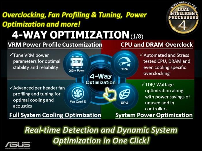 4way optimize1