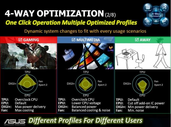4way optimize2
