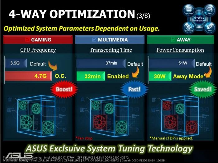 4way optimize3