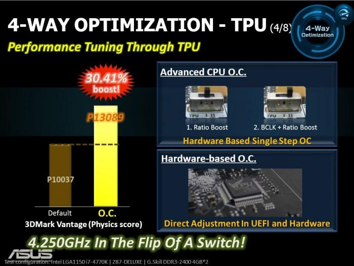 4way optimize4