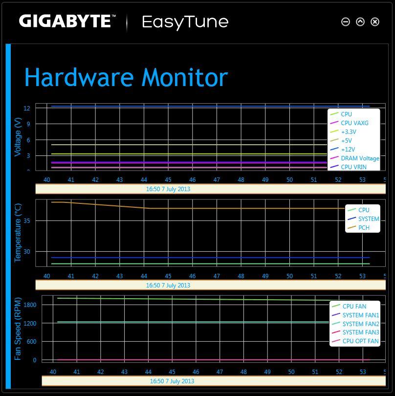 Gigabyte Z87X-UD4H Motherboard - Bjorn3D com