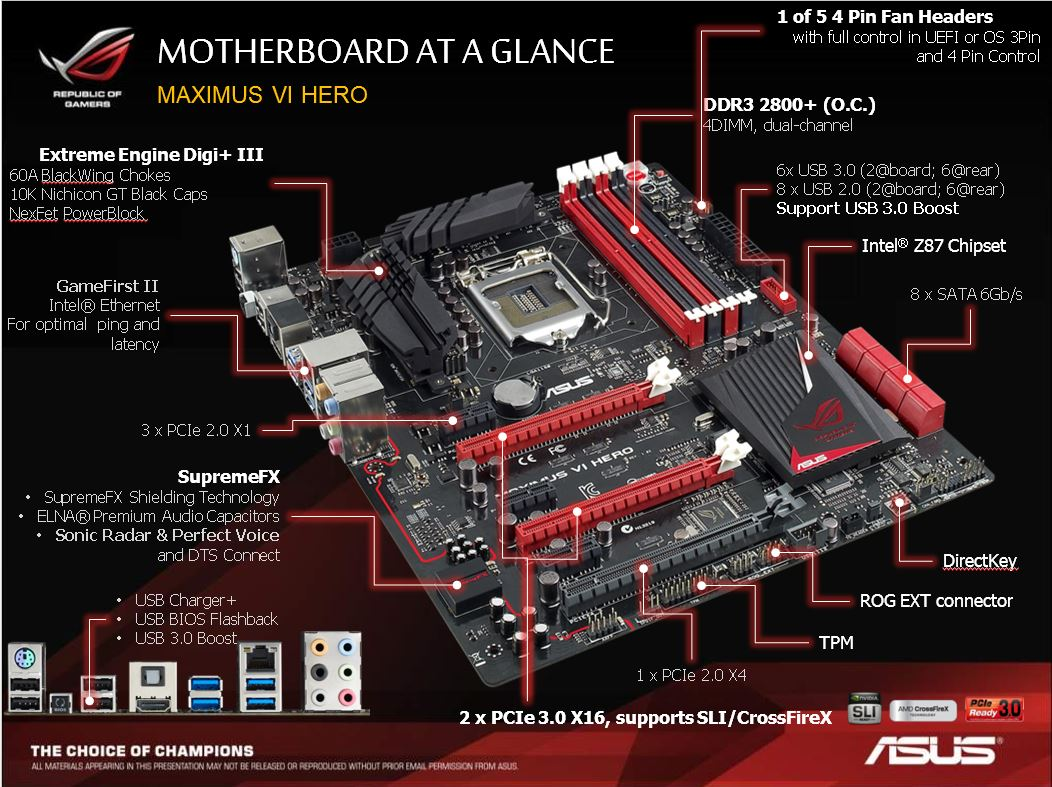 ASUS MAXIMUS VI HERO INTEL CHIPSET WINDOWS 8 X64 DRIVER DOWNLOAD