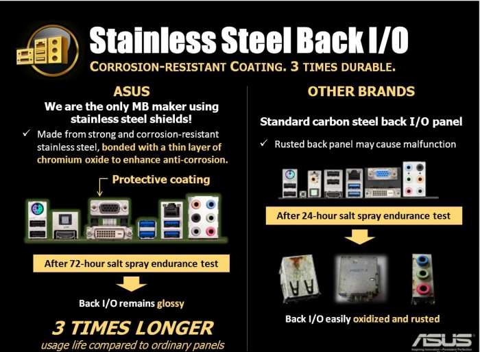 stainless steel IO