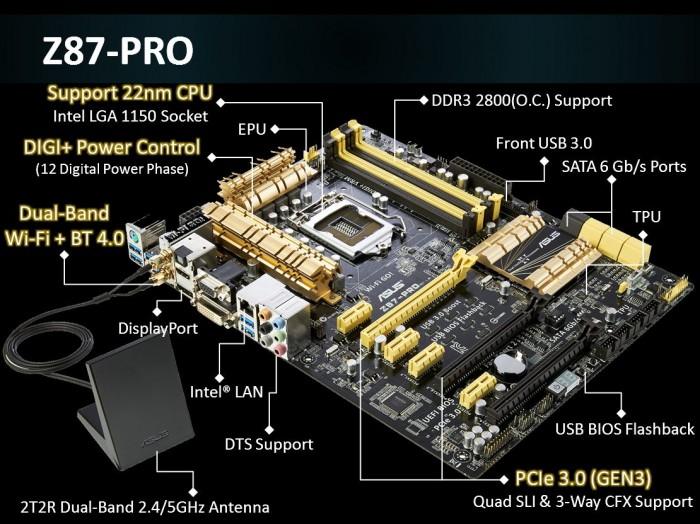z87 Pro