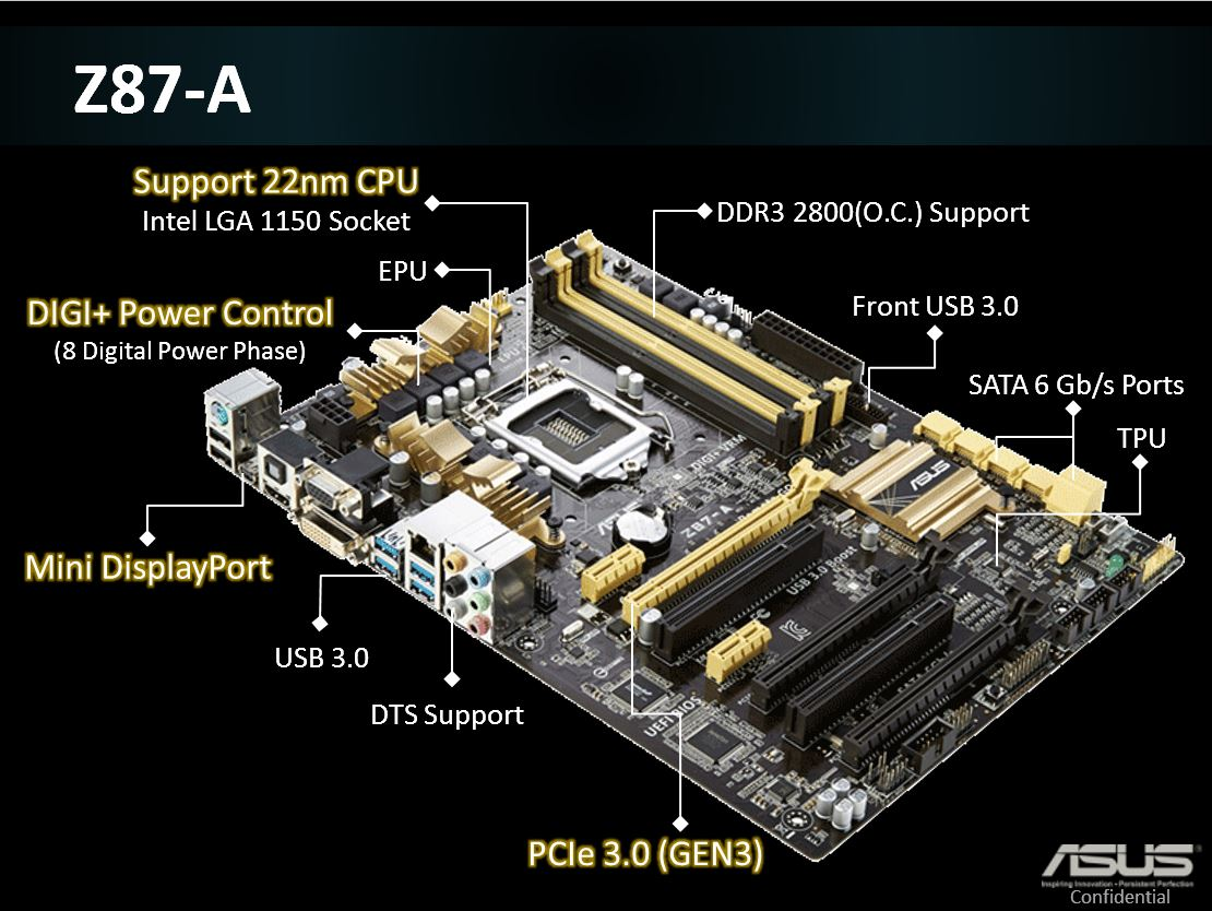 ASUS Z87-A DRIVER FOR MAC DOWNLOAD