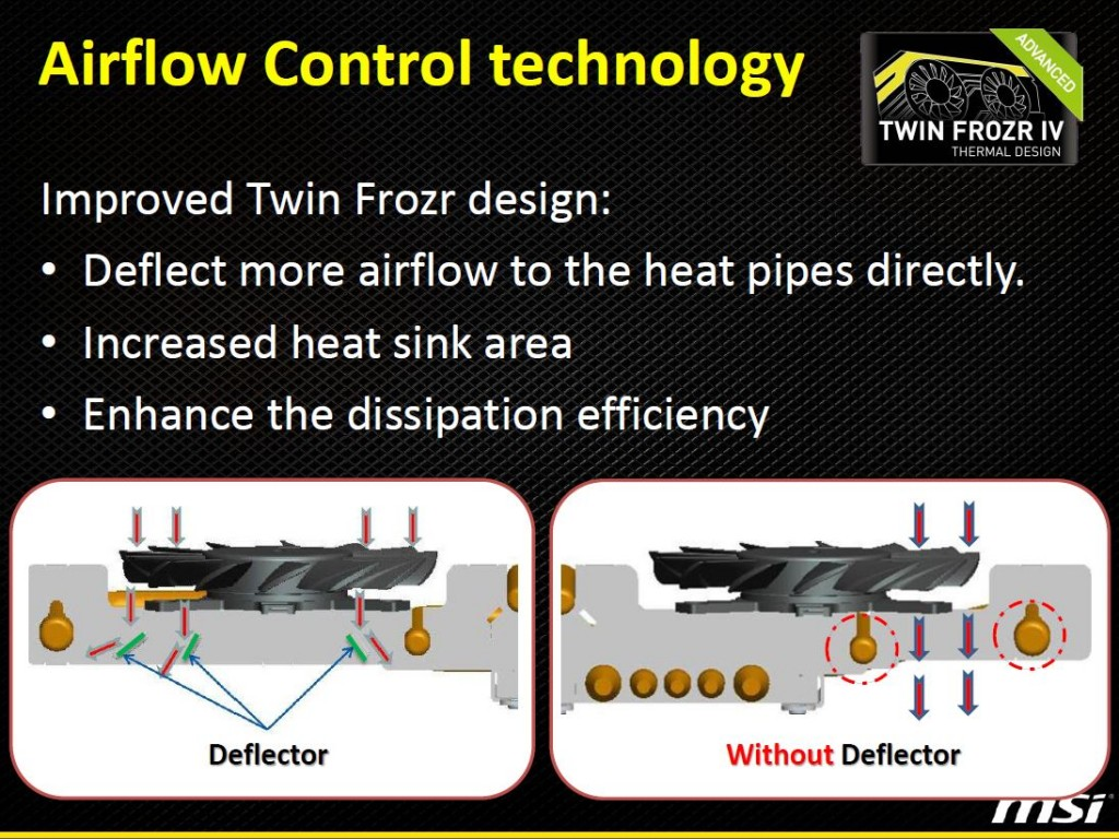 airflow control