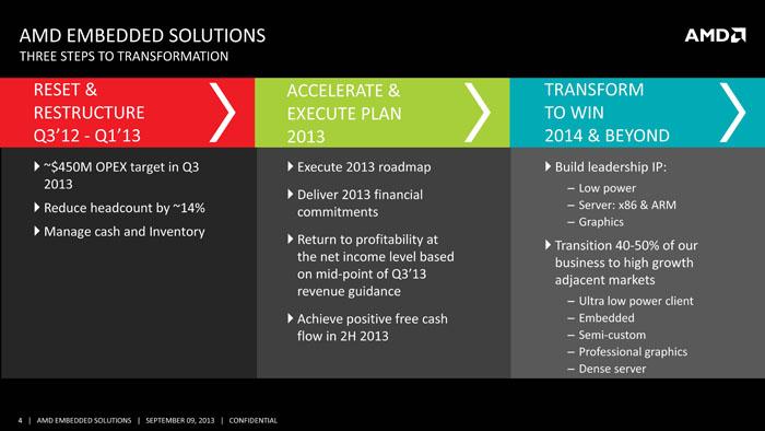 AMD_Roadmap_2014_Page_04