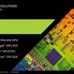 AMD_Roadmap_2014_Page_09