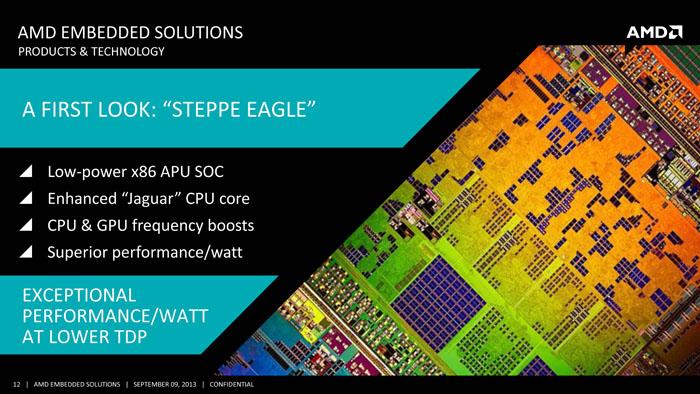 AMD_Roadmap_2014_Page_12