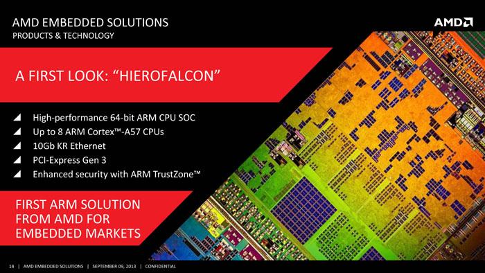 AMD_Roadmap_2014_Page_14