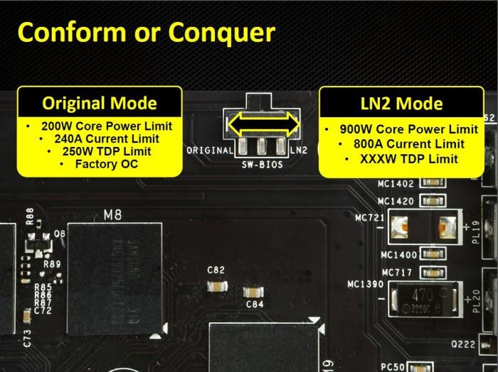 BIOS Select