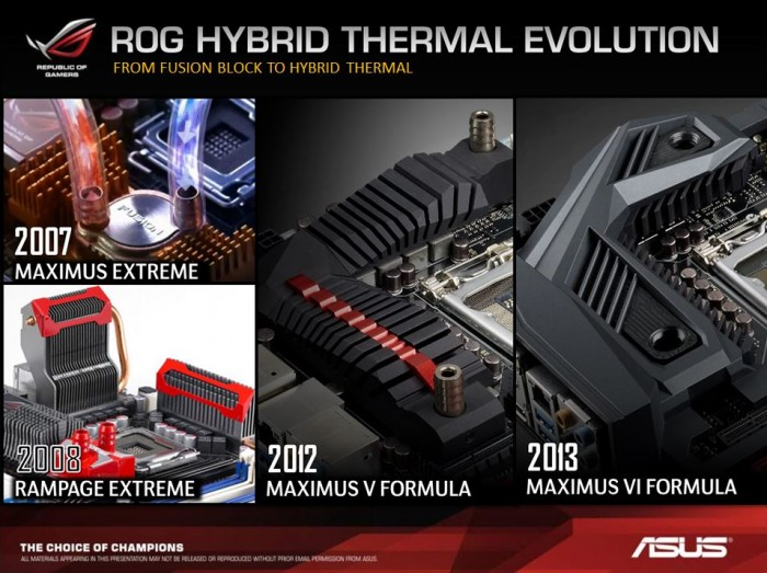 Hybrid Thermal Evolution
