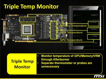 Triple Temp Monitor
