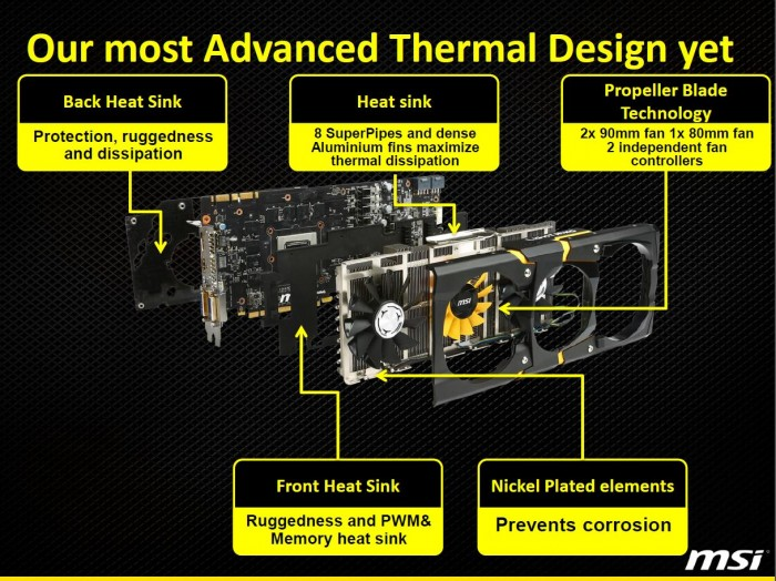 most advanced thermal design