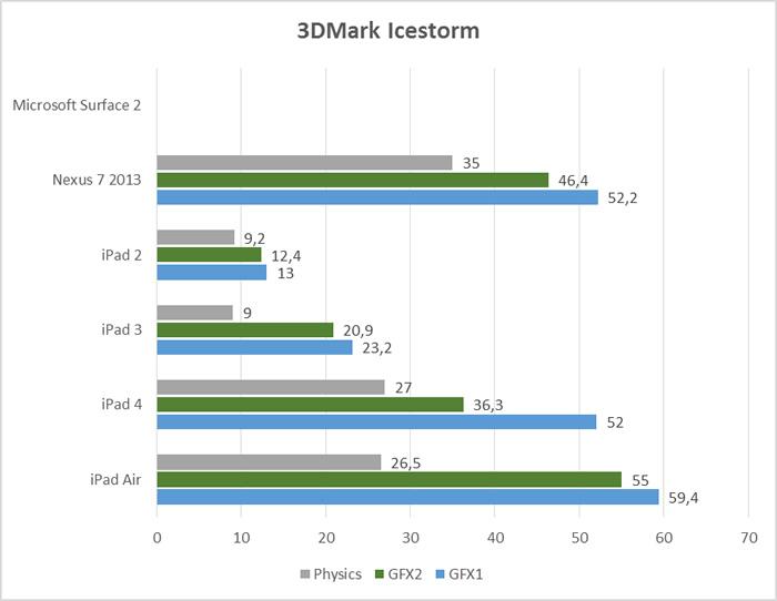3dmark_icestorm