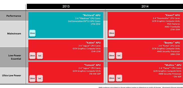 AMD_Mobility_2014_Page_07