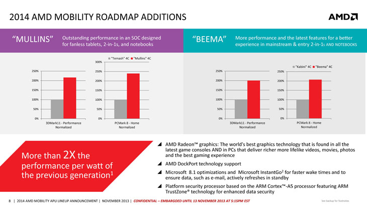 AMD_Mobility_2014_Page_08