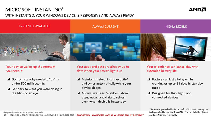 AMD_Mobility_2014_Page_10