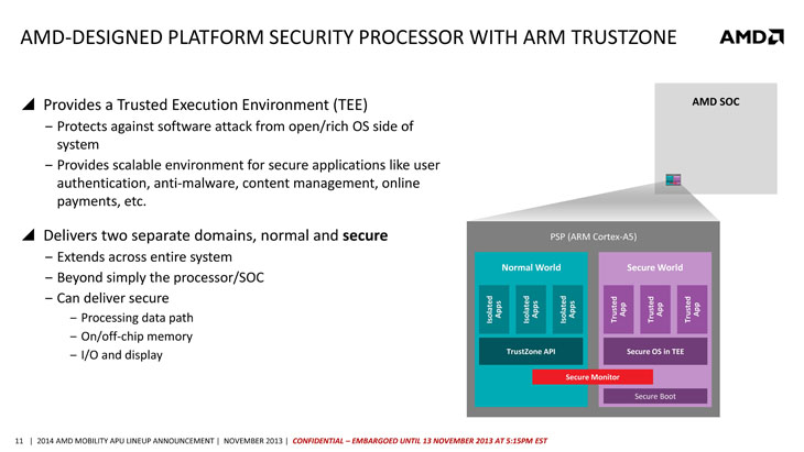 AMD_Mobility_2014_Page_11