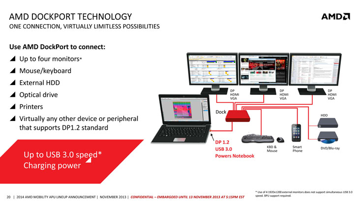AMD_Mobility_2014_Page_20