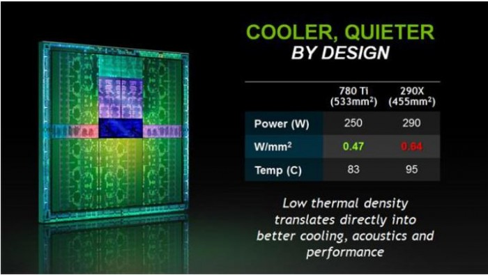 thermal Density
