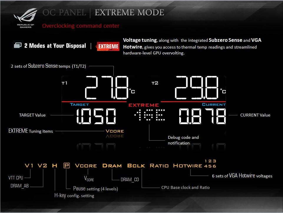 The Black is Back! ASUS Rampage IV Black Edition Motherboard Review