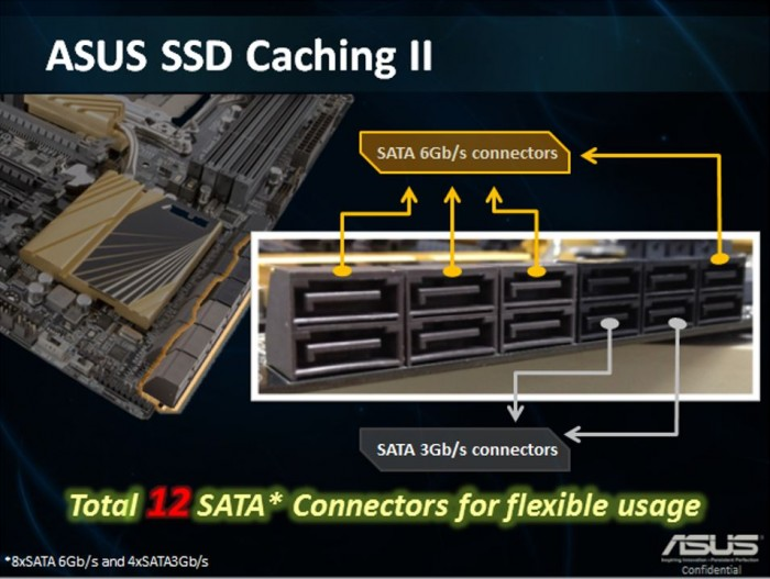 ssd cache 2