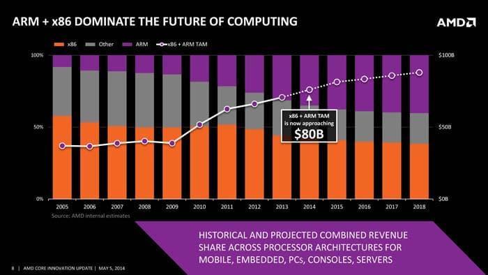 AMD_20140505.pdf_Page_08