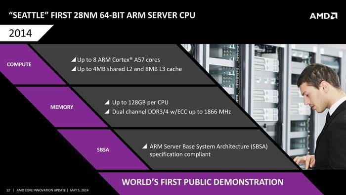 AMD_20140505.pdf_Page_12