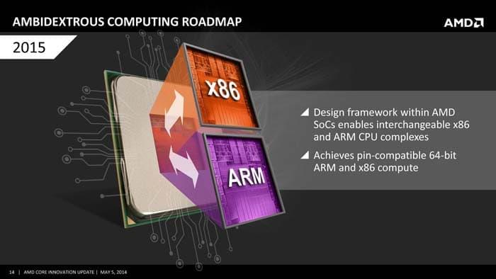 AMD_20140505.pdf_Page_14
