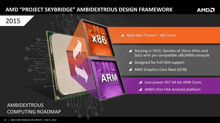 AMD_20140505.pdf_Page_15