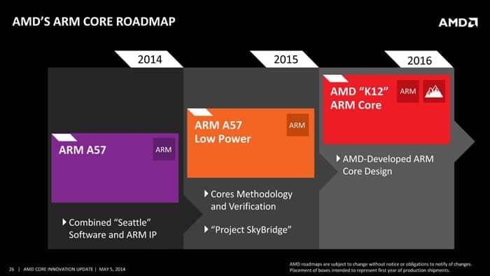 AMD_20140505.pdf_Page_26