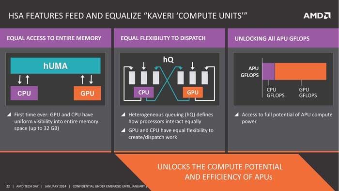 AMD_Kaveri_Page_021