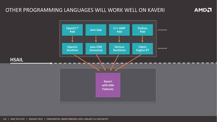 AMD_Kaveri_Page_110
