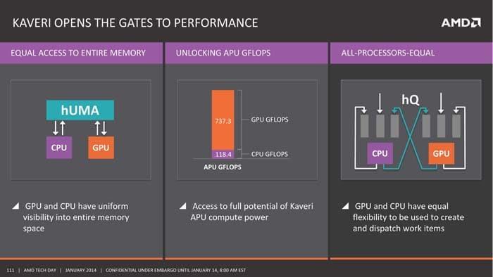 AMD_Kaveri_Page_111