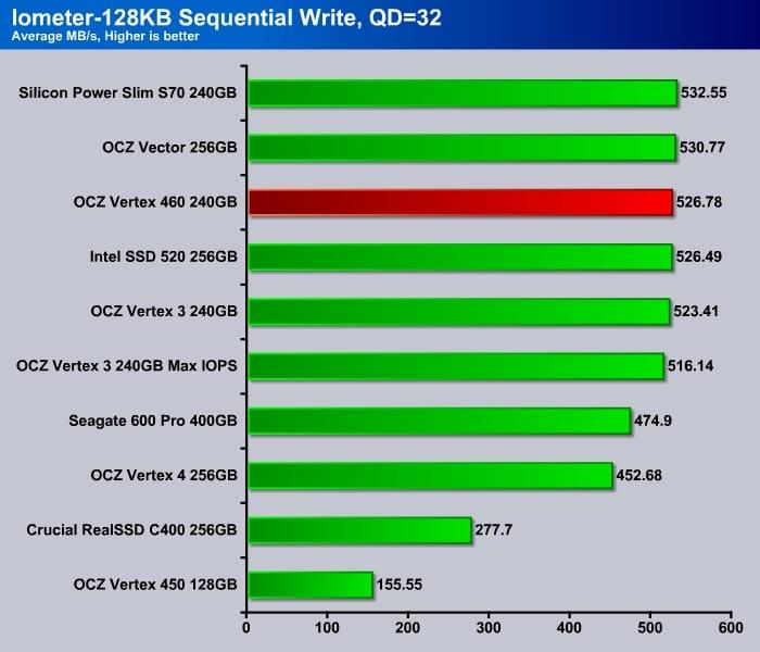 Iometer_4K_Sequential_Write