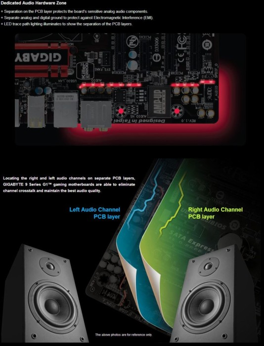 Audio HArdware Zone