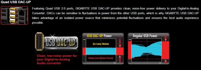 Quad USB DAC