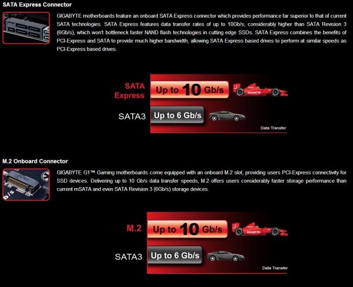 Sata Express M2