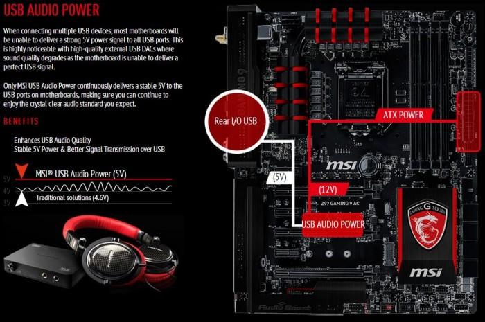 USB Audio Power