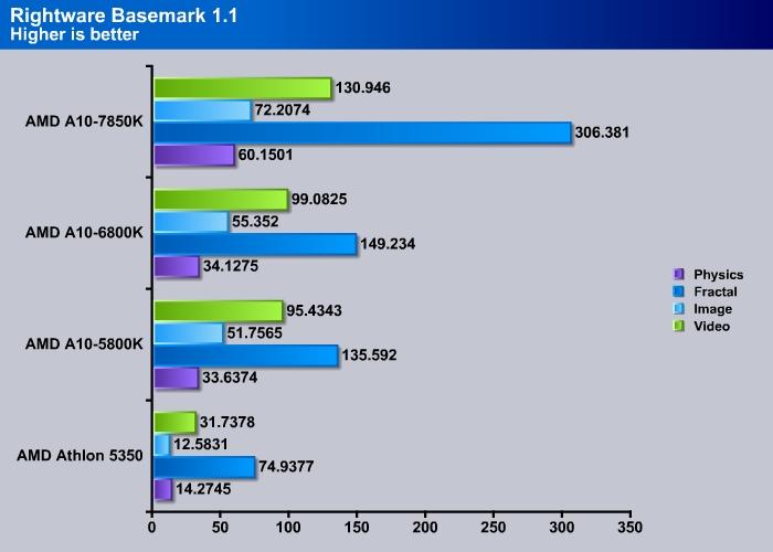 Basemark02