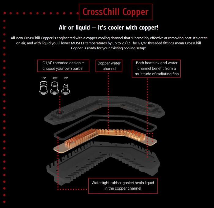 Crosschill copper
