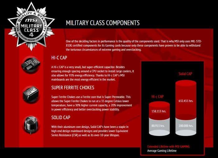 military Class 4