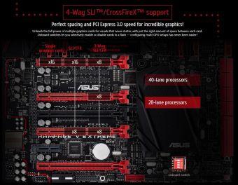 28 lane GPU layout