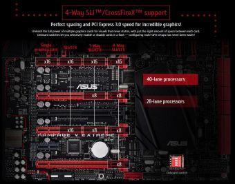 40 lane GPU layout