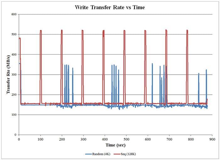 Samsung-TurboWrite