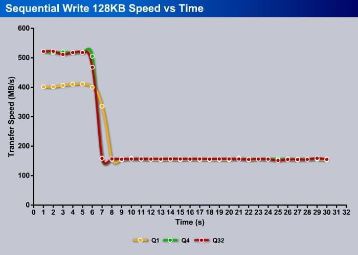 Samsung_850_EVO_TurboWrite_seq
