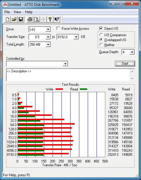 Atto_512k