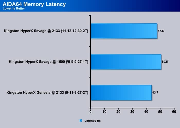 Everest_Memory_Latency