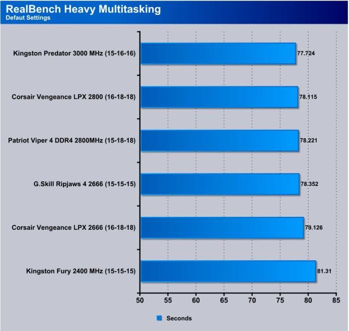 RealBench_Heavy_Multitasking